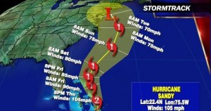 Hurricane Sandy and how to prepare